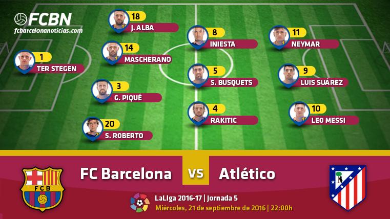 Alineaciones del FC Barcelona vs Atl�tico de Madrid (Liga J5)