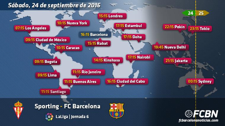 Horarios mundiales y televisión del Sporting vs Barcelona