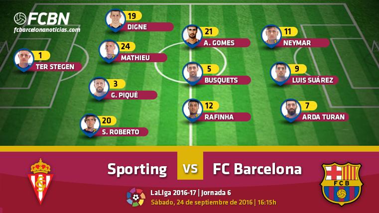 Alineaciones del Sporting de Gij�n vs FC Barcelona (Liga J6)