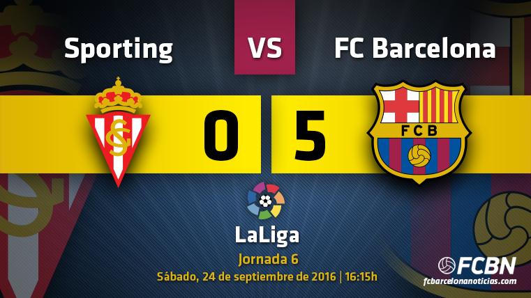 """Un Barça coral """"olvida"""" a Messi goleando al Sporting (0-5)"""