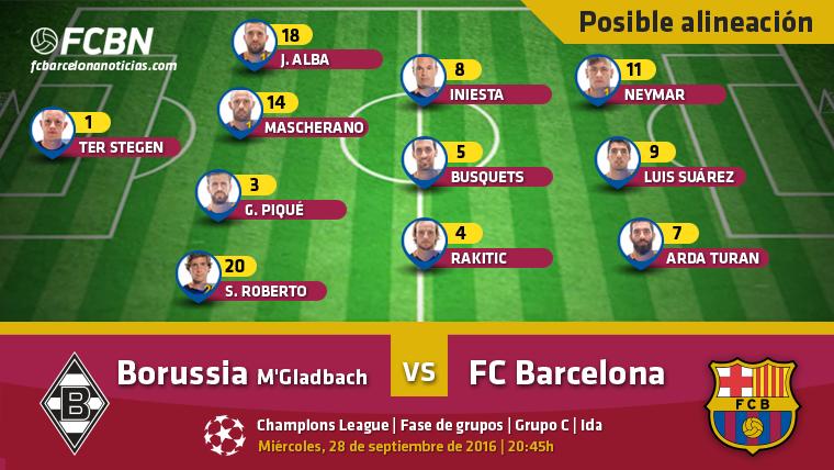 Las posibles alineaciones del Borussia M'Gladbach-Barcelona