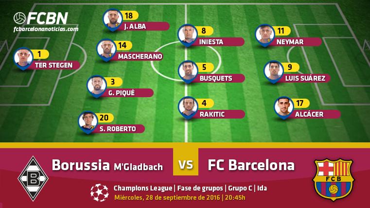 Alineaciones del Borussia M'gladbach vs FC Barcelona