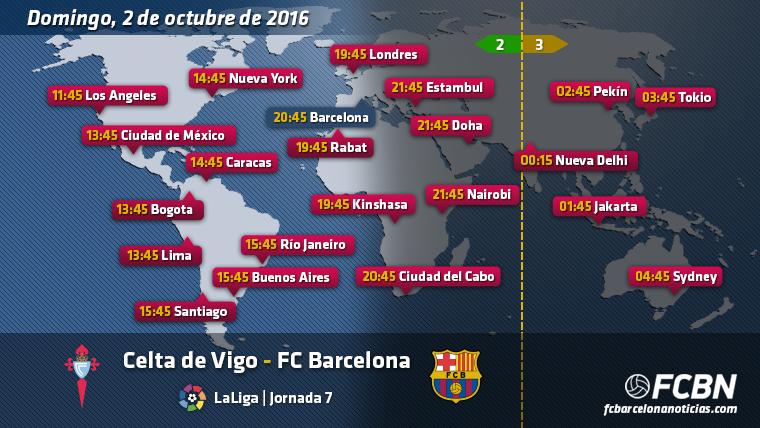 Horarios mundiales y TV del Celta Vigo vs FC Barcelona