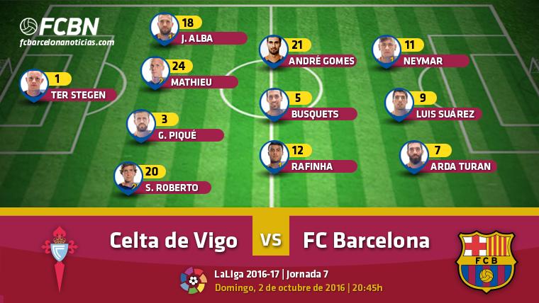 Alineaciones del Celta de Vigo vs FC Barcelona (Liga J7)