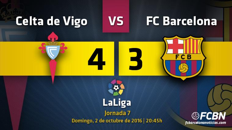 El FC Barcelona cayó goleado en Balaídos contra el Celta de Vigo