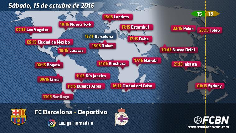 Horarios mundiales y TV del FC Barcelona vs Deportivo