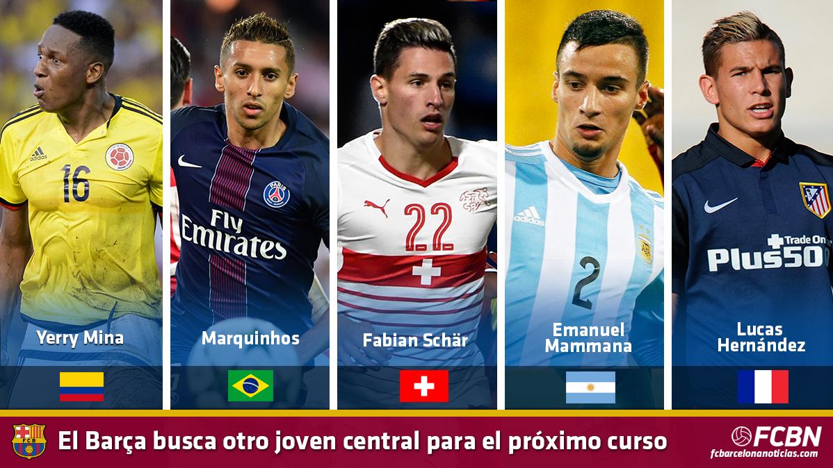 Los 5 centrales de futuro que interesan al FC Barcelona