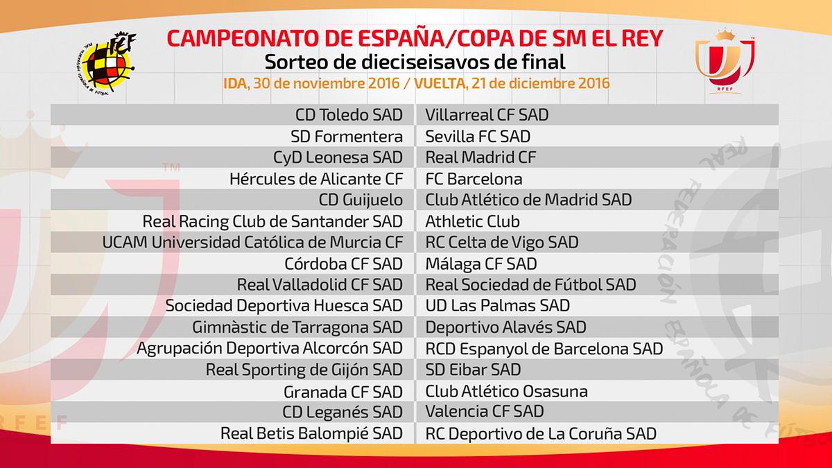 As� ha quedado la ronda de dieciseisavos de la Copa 2016-17