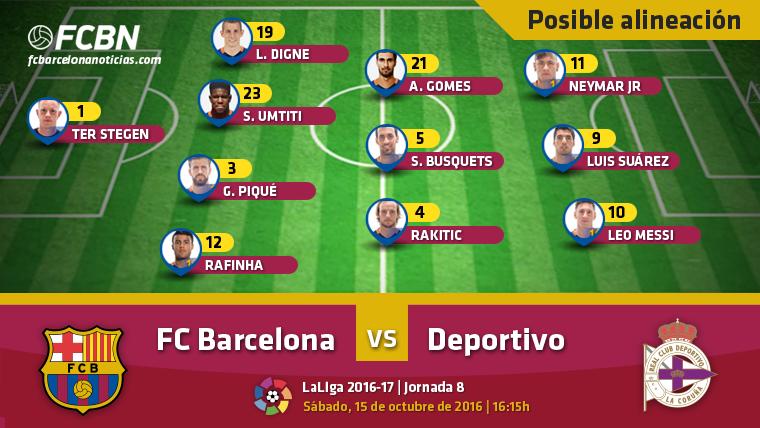 Las posibles alineaciones del FC Barcelona-Deportivo (Liga J8)