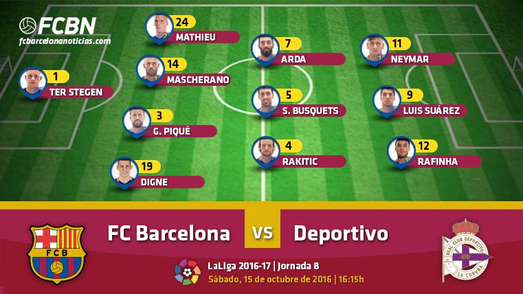 Alineaciones del FC Barcelona vs Deportivo (Liga J8)