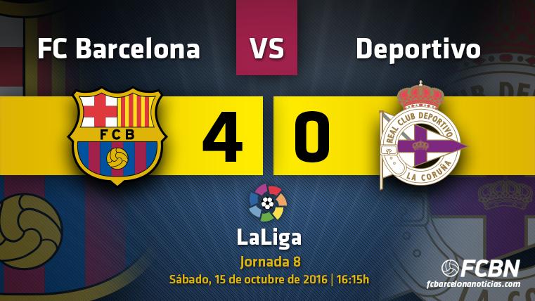 El Bar�a brill� y gole� al Depor en la vuelta de Messi (4-0)