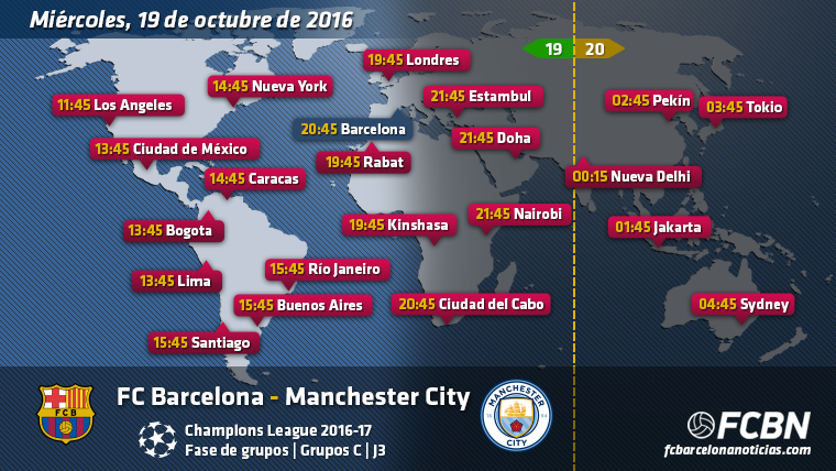 GUÍA MUNDIAL: Horarios y TV del FC Barcelona vs Manchester City