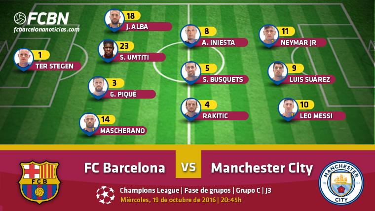 Alineaciones del Barcelona-Manchester City (Champions J3)