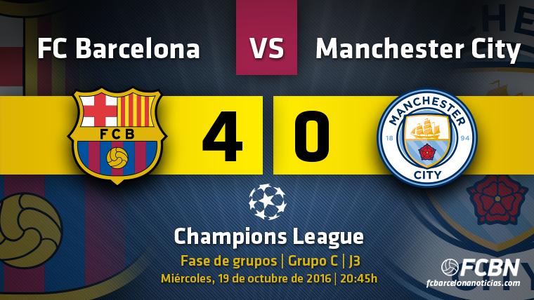 Messi hunde al Manchester City de Guardiola en Champions