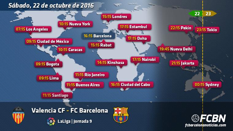 GUÍA MUNDIAL: Horarios y TV del Valencia vs FC Barcelona