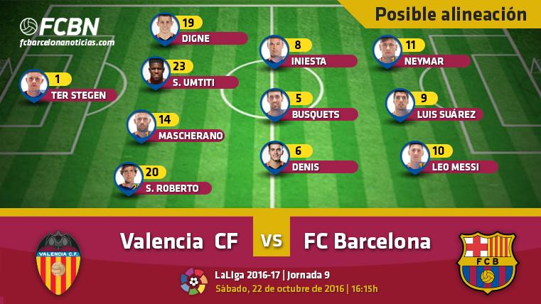 Las posibles alineaciones del Valencia-FC Barcelona (LaLiga J9)