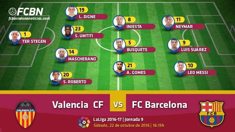 Alineaciones del Valencia-FC Barcelona (Liga J9)