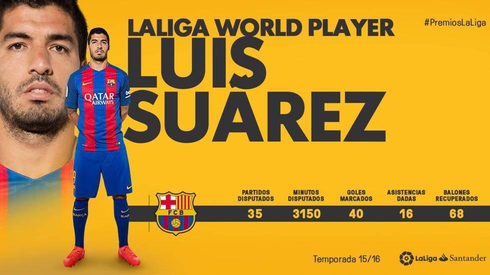 Messi y Su�rez, los �nicos del Bar�a premiados por LaLiga