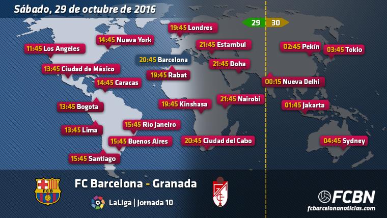 GU�A MUNDIAL: Horarios y TV del FC Barcelona vs Granada