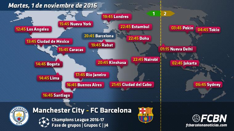 GUÍA MUNDIAL: Horarios y TV del Manchester City vs FC Barcelona