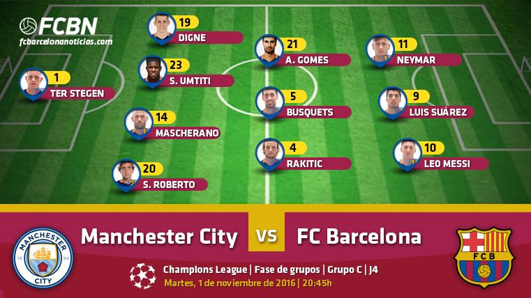 Alineaciones del Manchester City-FC Barcelona (Champions J4)