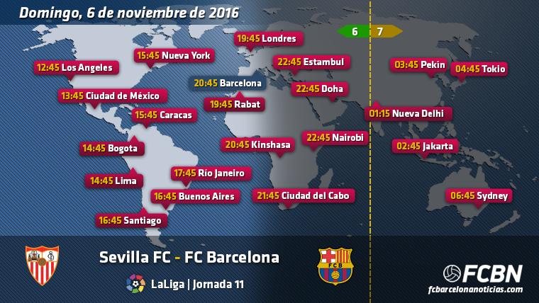 GUÍA MUNDIAL: Horarios y TV del Sevilla vs FC Barcelona