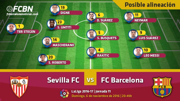Las posibles alineaciones del Sevilla FC-FC Barcelona (Liga J11)
