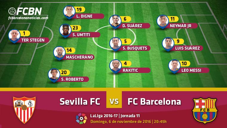 Alineaciones del Sevilla-FC Barcelona (Liga J11)