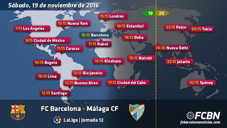 GUÍA MUNDIAL: Horarios y TV del FC Barcelona vs Málaga