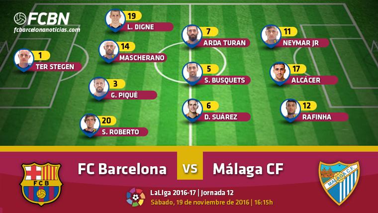 Alineaciones del FC Barcelona-Málaga (Liga J12)