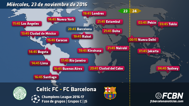 Horarios y TV del Celtic vs Barcelona