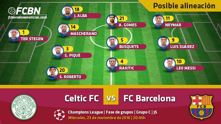 Las posibles alineaciones del Celtic-FC Barcelona (Champions)