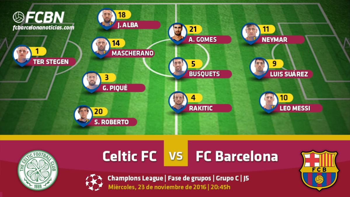Alineaciones del Celtic-FC Barcelona (Champions J5)