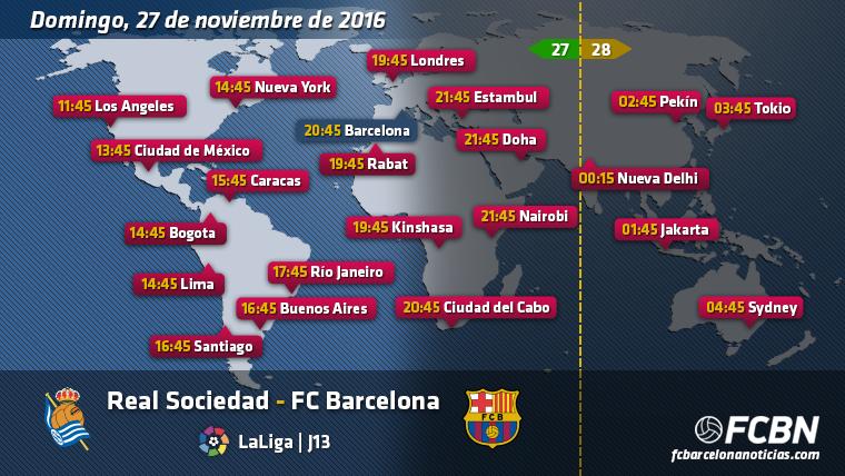 Horarios y TV del Real Sociedad vs FC Barcelona
