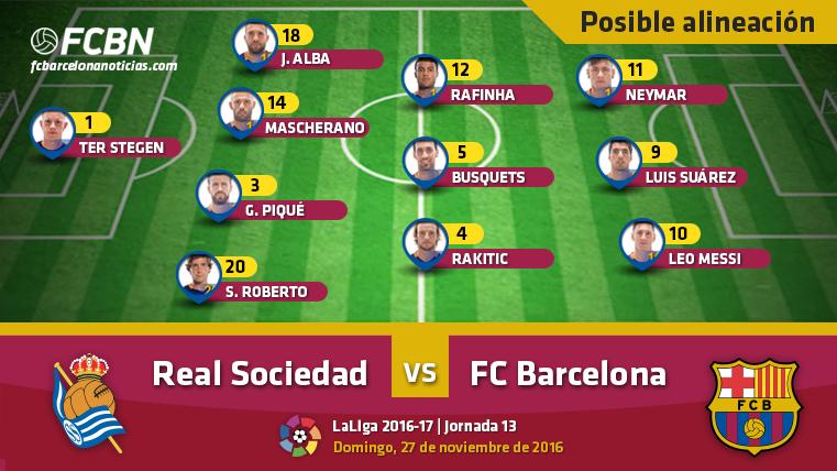 Las posibles alineaciones del Real Sociedad-FC Barcelona (LaLiga)