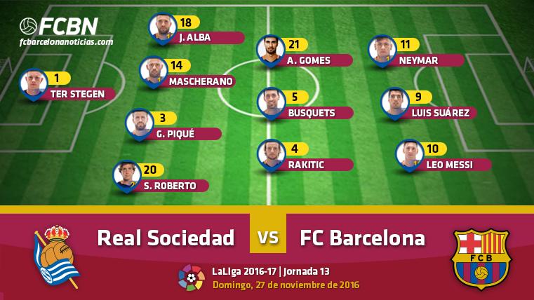 Alineaciones del Real Sociedad-FC Barcelona (LaLiga J13)