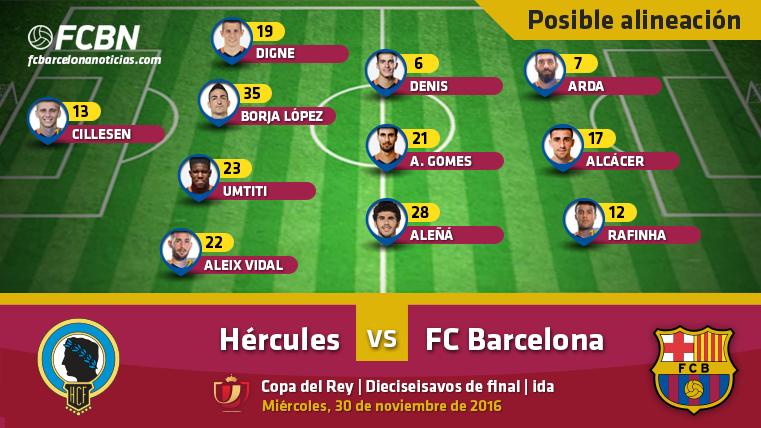 Esta es la posible alineación del FC Barcelona frente al Hércules CF de la Copa del Rey 2016-2017