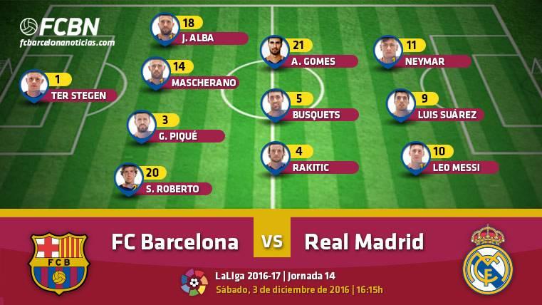 Esta es la alineación del FC Barcelona ante el Real Madrid para la Jornada 14 de LaLiga 2016-2017