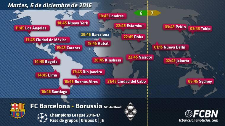 Horarios y TV del FC Barcelona vs Borussia M'Gladbach