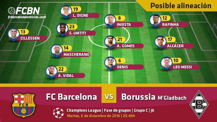 Posible alineación del FC Barcelona contra el Borussia M'Gladbach