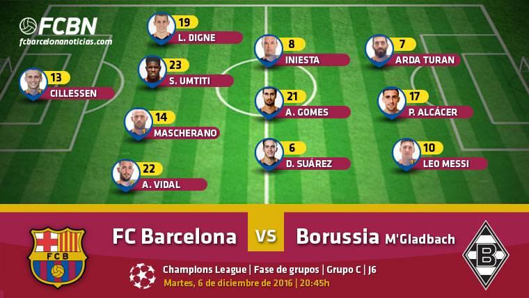 Alineación del FC Barcelona frente al Borussia Mönchengladbach