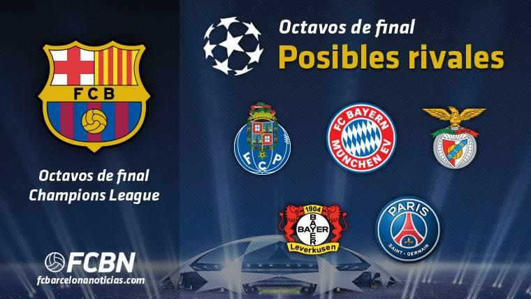 Los 5 posibles rivales del Barcelona en 1/8 de Champions