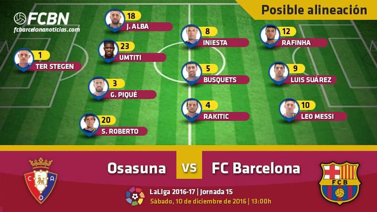 Las posibles alineaciones del Osasuna-FC Barcelona (Liga J15)