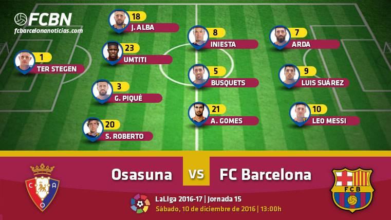 Estas son las alineaciones del Osasuna-FC Barcelona de LaLiga 2016-2017