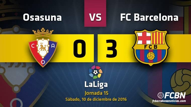 El Barça vence y convence ante Osasuna y sigue creciendo (0-3)