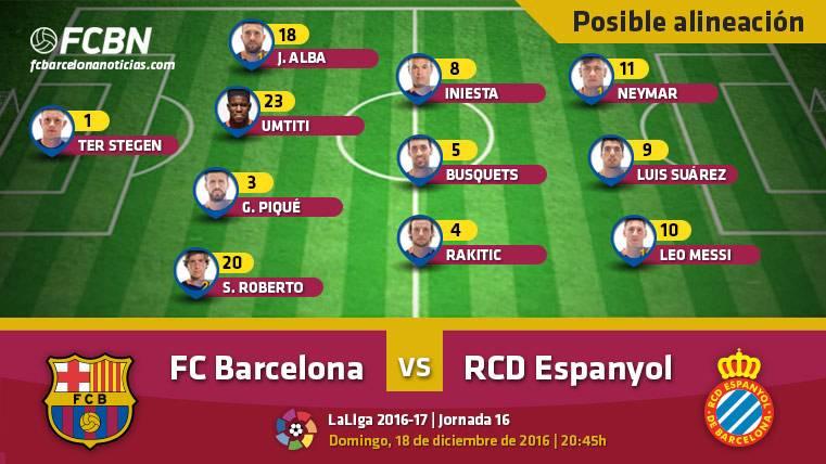 Las posibles alineaciones del FC Barcelona-Espanyol (Liga J16)