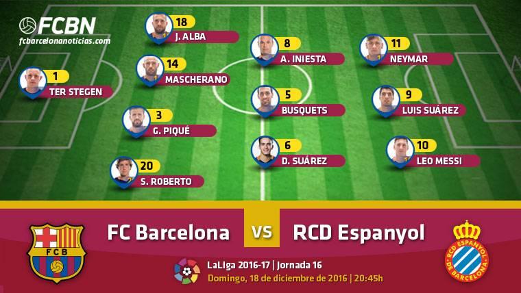 Alineación del FC Barcelona contra el RCD Espanyol