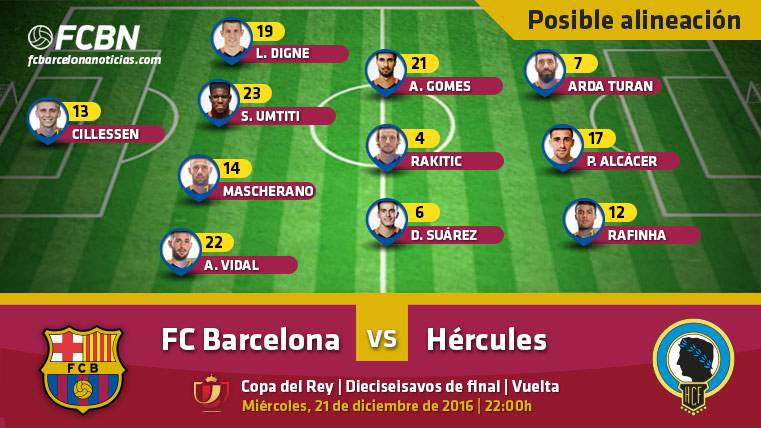 Estas son las posibles alineaciones del FC Barcelona-Hércules de Copa del Rey