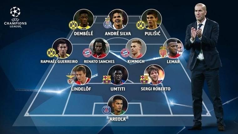 Dos jugadores del Barça entre las revelaciones de la UEFA