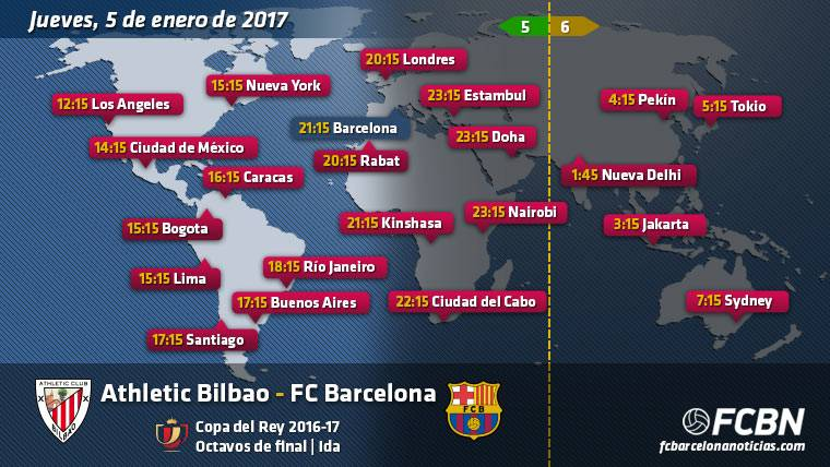 Horarios y TV del Athletic Bilbao contra FC Barcelona de Copa